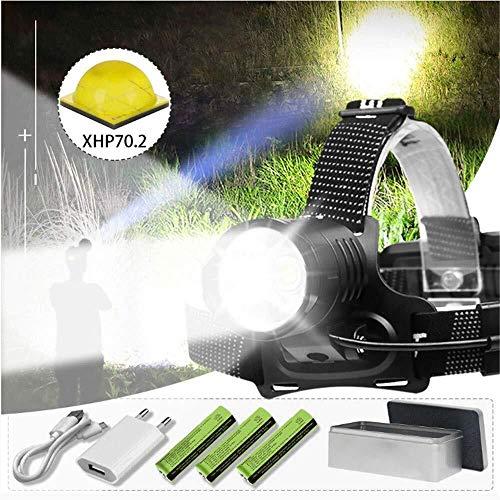 HJBH Luce di Lavoro Faro Xhp70 Potenza Testa Torcia USB LED 18650 Lampada Esterna Impermeabile elettrica Mobile - Proiettore Proiettore