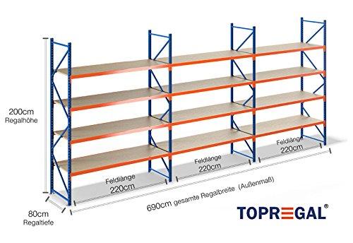 Lagerregal Schwerlastregal 6,9m breit, 2m hoch, 80cm tief, 4 Ebenen mit Holzböden - Weitspannregal Industrieregal