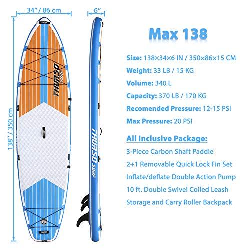 Thurso Surf Max - 2