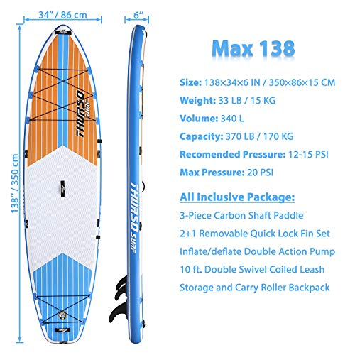 Thurso Surf Max - 3