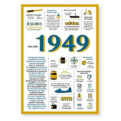 Tolle Geschenkidee: Jahreschronik 1949