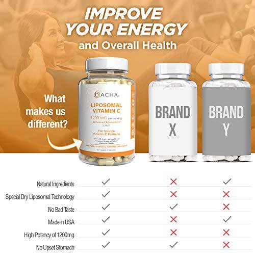 51SzYS2TaWL - DACHA Nutrition Natural Liposomal Vitamin C - Immune System & Collagen Booster, High Absorption Fat Soluble VIT C, Buffered 1200mg, Anti Aging Skin Vitamins, Anti Inflammatory, Sunflower Lecithin