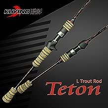 teton fishing rod