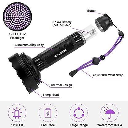 YOUTHINK UV Torch, 128 LED UV Flashlight with UV Protection Glasses, 395nm Upgraded 128 LED Flashlight Black Light Ultraviolet Lamp, Dog Cat Urine Detector, for Carpet/Floor 5