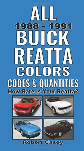 All 1988-1991 Buick Reatta Colors, Codes & Quantities: How Rare is Your Reatta?