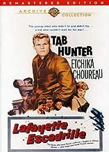 Best lafayette escadrille 1958 movie Reviews