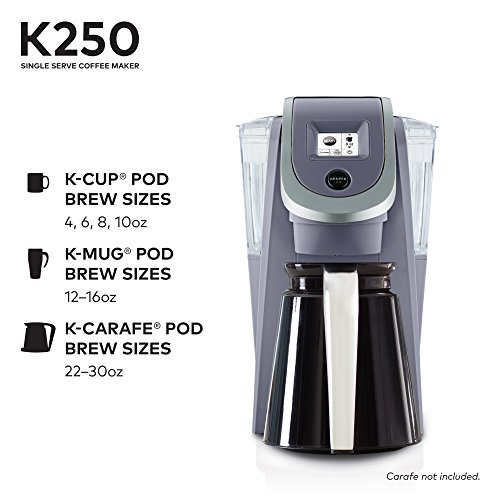 Keurig K250 Multiple Brewing Types and Sizes