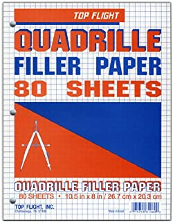 Top Flight Filler Paper, Quadrille Rule, 10.5 x 8 Inches, 80 Sheets (81060),White