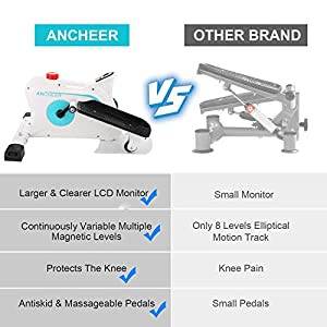ANCHEER Mini Elliptical Machine Trainer, Various Adjustable Resistance Compact Strider with Built-in Display Monitor & Magnetic Smooth Quiet Driven for Home Office Cardio Training (White)