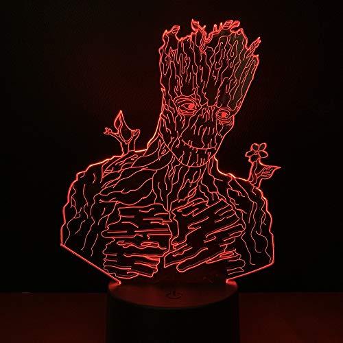 Niños Lindos luz de Noche de Plomo Grut lámpara de decoración de habitación de Cama para niños luz de Noche de Plomo luz de Noche de Groot