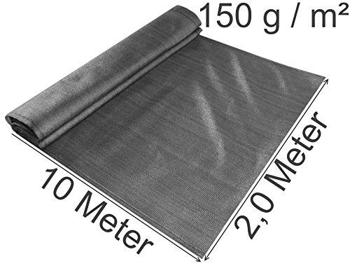 gerüst windschutz staubschutz baustelle wetterschutz Baustellenschutz B-Ware (200 cm hoch / 10 Meter lang)