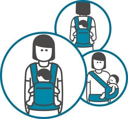 Manduca First Babytrage im Test - 9