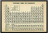 Surfilter Periodensystem der Elemente Poster Chemie Vintage