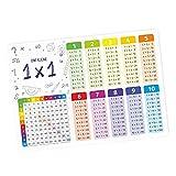 Kinder Lernposter - das kleine 1x1 bunt - A1/ A2/ A3