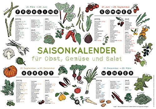 Anaconda Verlag Saisonkalender für Obst, Gemüse und Salat