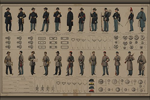 """24""""x36"""" Gallery Poster, Uniforms of Union & Confederate Soldiers American Civil War pb1895"""