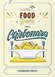 carbonara. infographic poster. ediz. italiana e inglese