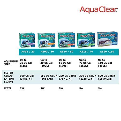 AquaClear 20 Power Filter - 6