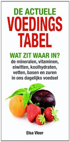 De actuele voedingstabel: Wat zit waar in? de mineralen, vitaminen,eiwitten, koolhydraten, vetten, basen en zuren in ons dagelijks voedsel