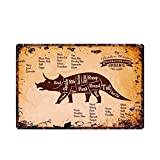ivAZW Cartel Chapa Nostalgic-Art Metal Carnicería Vintage Kitchen Collection Retro Wall Plaque Painting Craft Triceatops