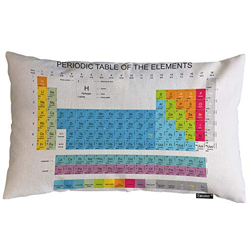Swono Periodic Table Throw Pillow Cover The Elements with All 118 and New Named Chemical Elements Cotton Linen Decorative Rectangular Pillowcase for Sofa and Bed Couch 12'X20'