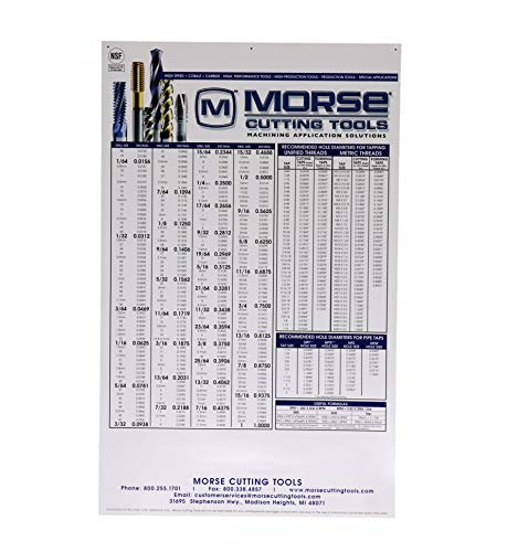 Morse Heavy Duty Large Plastic Wall Chart - Decimal Equivalents, Recommended Drill...