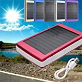 Probeatz Reliable Solar 20000 mAh 20 LED Solar Power Bank First time in