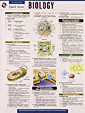 Biology - REA's Quick Access Reference Chart (Quick Access Reference Charts)