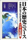 日本の歴史ニュースが面白いほどわかる本 二十世紀編