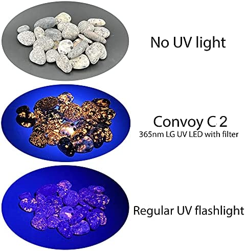 Convoy flashlight _image0