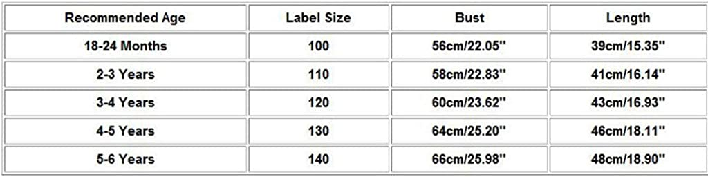 Newborn Baby Kids Boy Girl Number Cartoon Short Sleeve T-Shirt Tee Tops Clothes White Girls Tops for Baby Easter Gifts