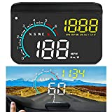 FIUNED Head up Display,Upgrade Universal Car HUD Dual Mode OBD2/GPS Windshield Projector with Speed,OverSpeed Alarm, KMH/MPH,Mileage Measurement,for All Vehicles