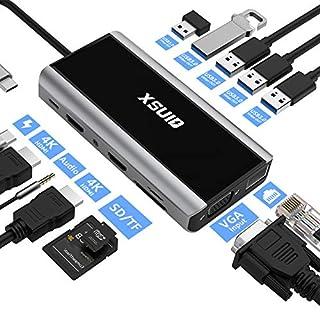 ドッキングステーション USB Cハブ 14-in-1