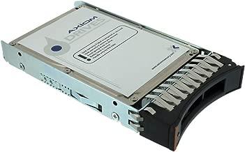 Axiom 1TB 6GB/s SATA 7.2K RPM SFF Hot-Swap HDD for Lenovo - 81Y9730