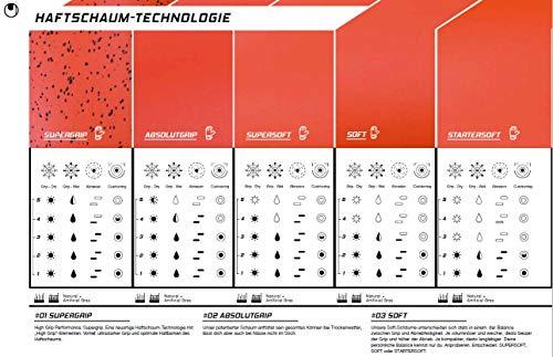 uhlsport Torwarthandschuhe Next Level-Supersoft-In den Größen 6-11 Innenhand Keeper-Handschuhe entwickelt mit Profis-Optimaler Halt und Grip, langlebig-Marine/Fluo rot, 7 - 2