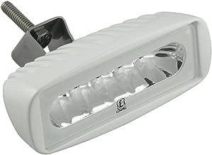 Lumitec Caprera2 LED Spreader and Deck Flood Lights, Bracket Mount, Dual Color