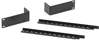 Black Box AVSP-RMK RACKMNT KIT for 4 Port HDMI FD
