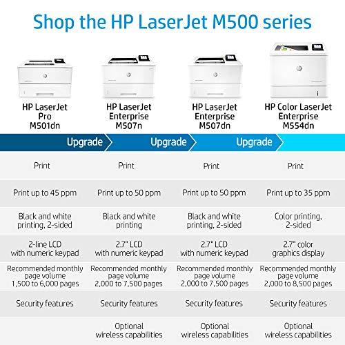 HP Laserjet Pro M501dn (J8H61A) Photo #17