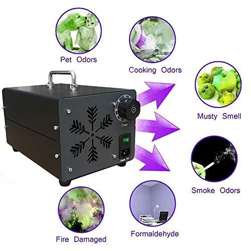 Cutygo Generatore di Ozono Commerciale - 40000 MG/h | Sterilizzatore Professionale per Deodorante per Purificatore d'Aria O3 per casa, Ufficio, Fumo, Automobili e Animali Domestici