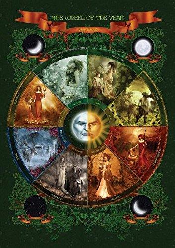 Das keltische Jahreskreis-Poster.