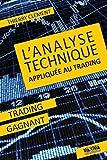 Analyse technique appliquée au trading