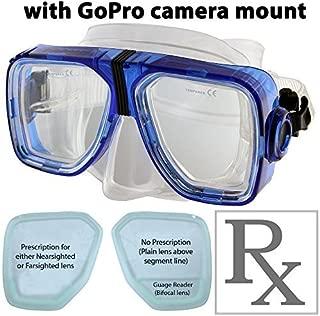 optical gas mask