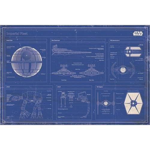 Carteles Star Wars: Amazon.es