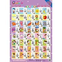 Fun dog picture flashcards sound wall charts(Chinese Edition)