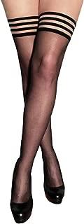 Best pin up panties Reviews