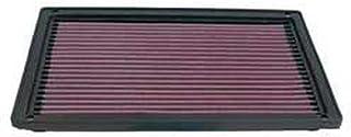 Suchergebnis Auf Für Subaru Impreza Wrx Sti Luftfilter Filter Auto Motorrad