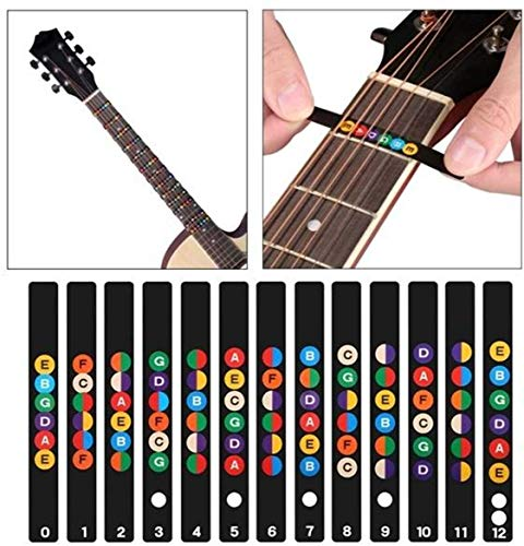 2 Sheets Guitar Fretboard Stickers, Learn Guitar Tabs, For Beginners Guitar Note Decals Sticker Tool + 8 Guitar Picks (Electric & Acoustic Guitars)