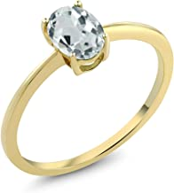 Gem Stone King 10K Yellow Gold Sky Blue Aquamarine Women's Solitaire Engagement Ring 0.72 Ct Oval (Available 5,6,7,8,9)