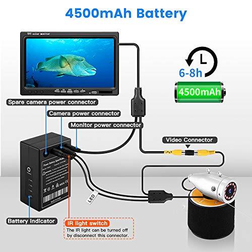 TQ 1024X600 Cámara De La Pesca sobre Hielo, Buscador De Los Pescados 720P para La Pesca En Mar De Hielo,30m Infrared led dvr