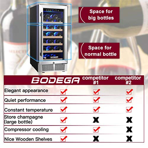BODEGA 15'' Wine Cooler,Built-in or Freestanding Wine Refrigerator 31 Bottle Fits large Bottle like Champagne and Wine,Single Zone Temperature Memory Function With Stainless Steel Housing,Glass Door